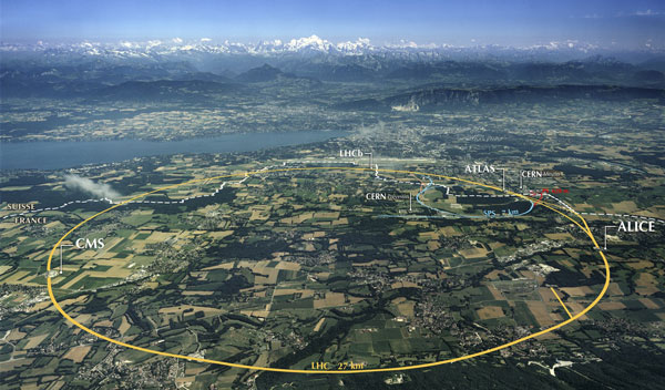 Aerial view of the LHC